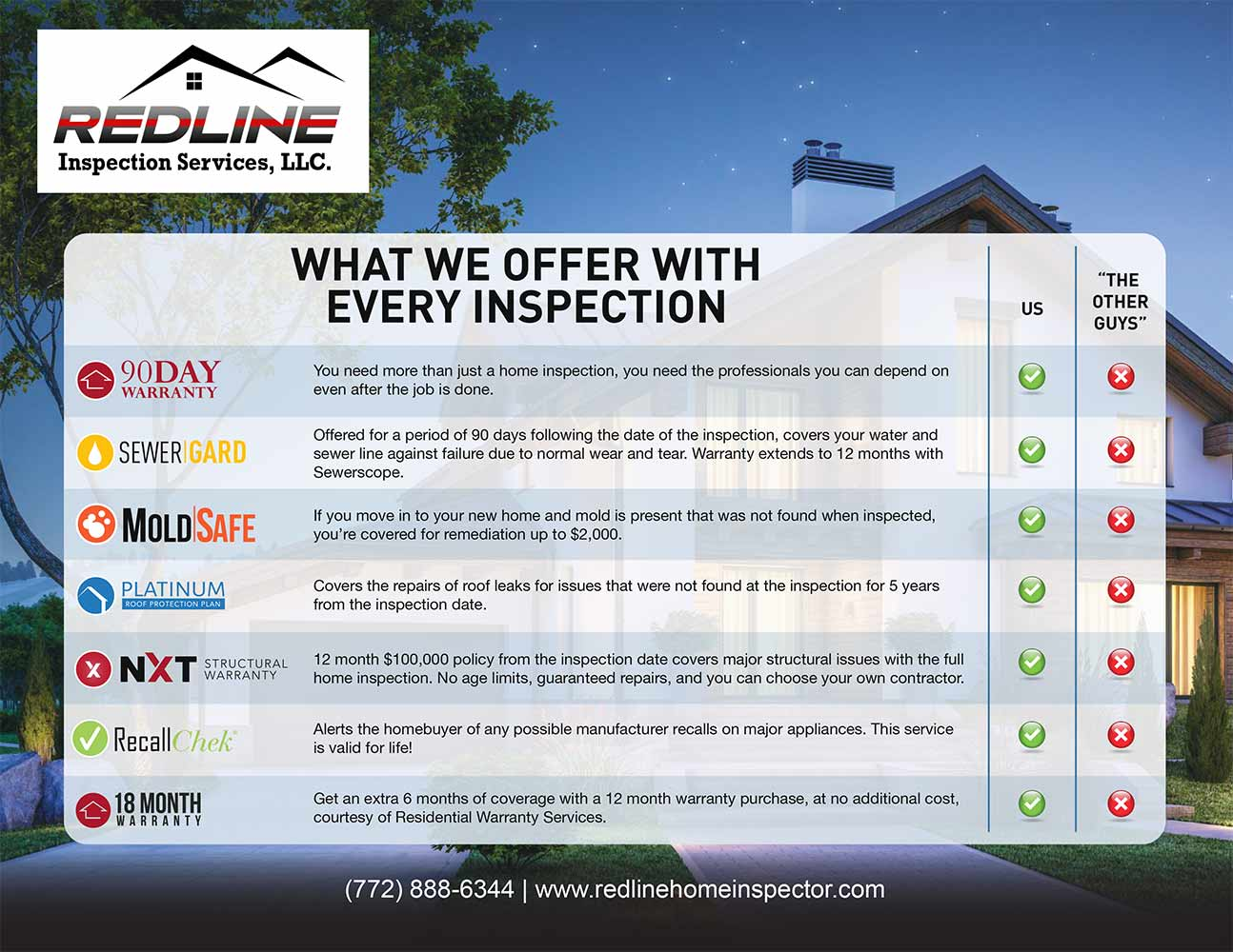 What we offer with every inspection